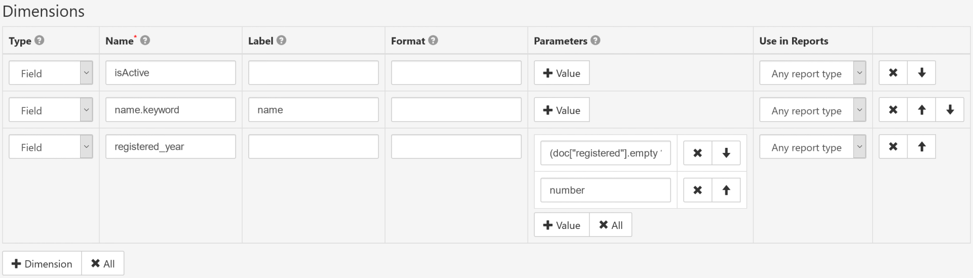 How to setup ElasticSearch reporting with pivot tables