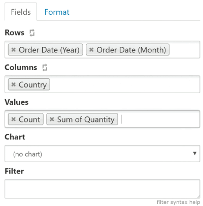 Pivot table configuration form