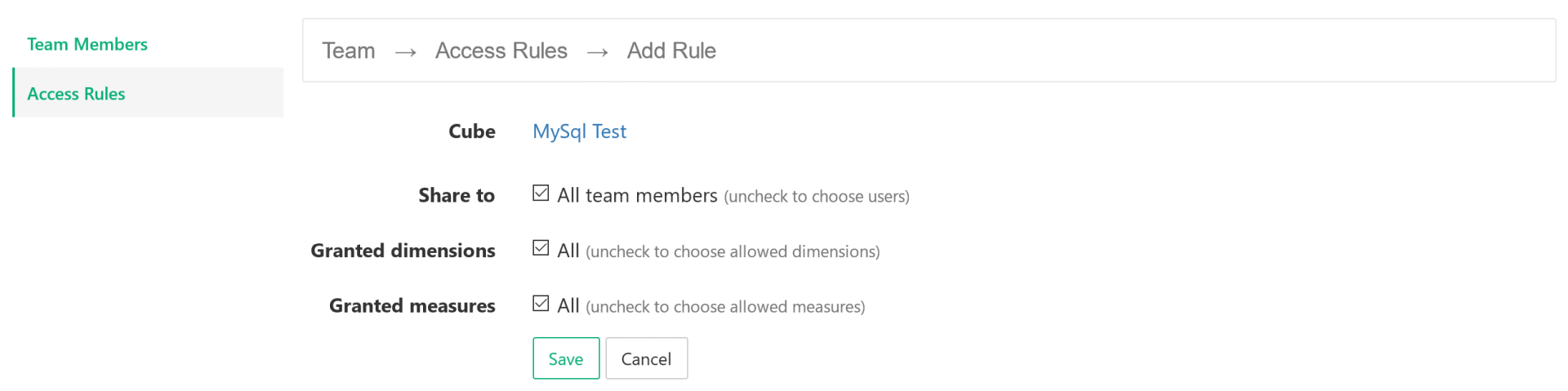 Team sharing: cube access rule